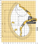 Services and rent of the CAT 323DL excavator